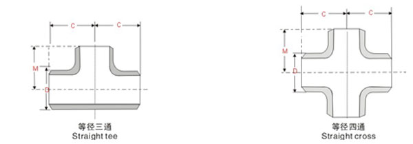家用产品电路标识